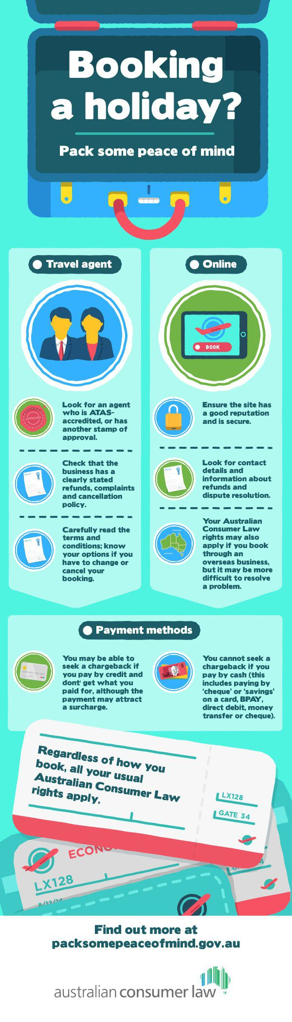 Pack Some Peace of Mind Infographic