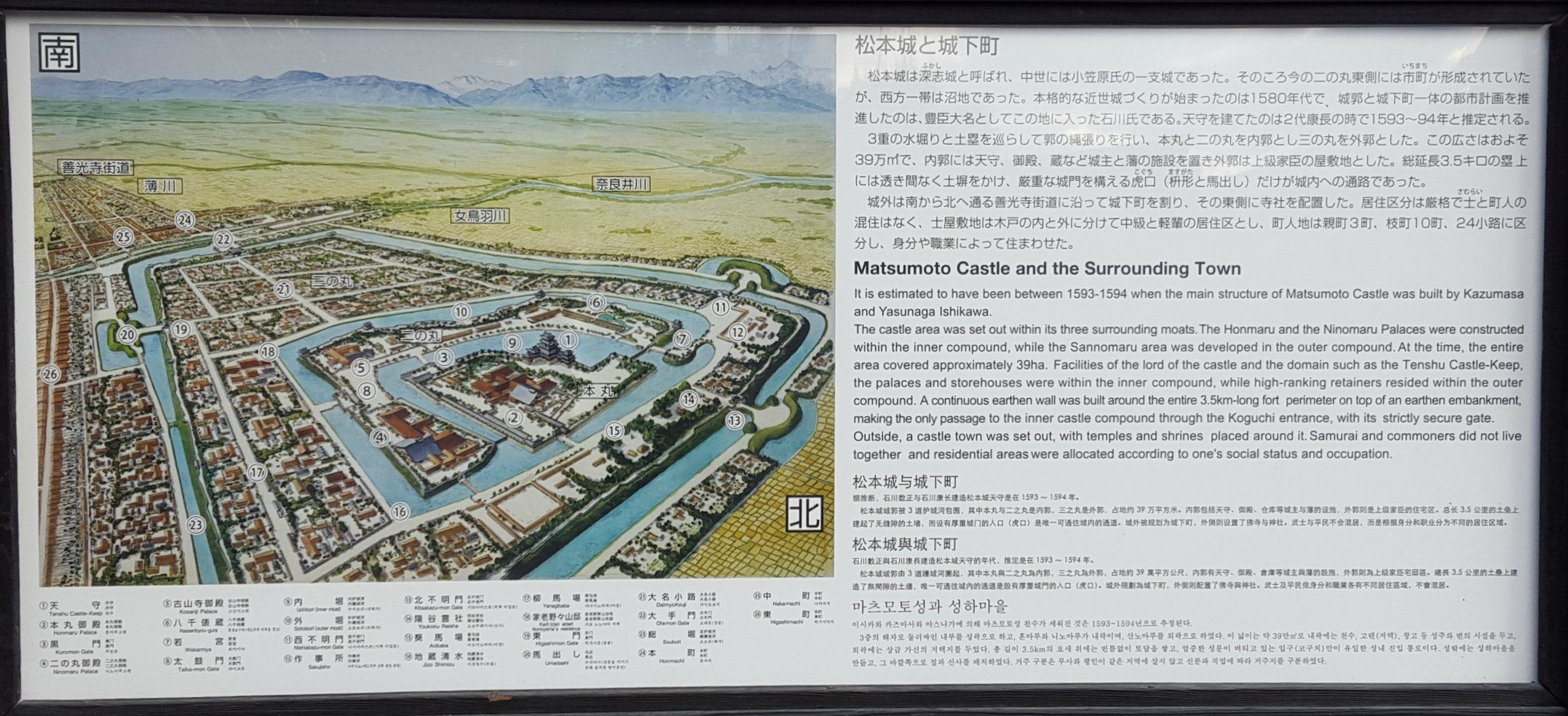Signage showing what Matsumoto used to look like - five concentric moats!